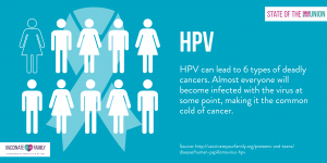 Living with HPV? HPV Symptoms and Cancer Facts